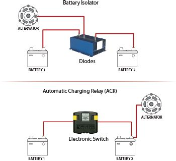 Battery Isolators Automatic Charging Relays Acrs