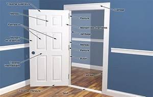 mettre plinthe carrelage sur bas de cadre de porte With montant de porte bois