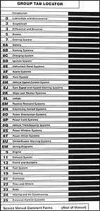 2000 Plymouth Prowler Repair Shop Manual Original