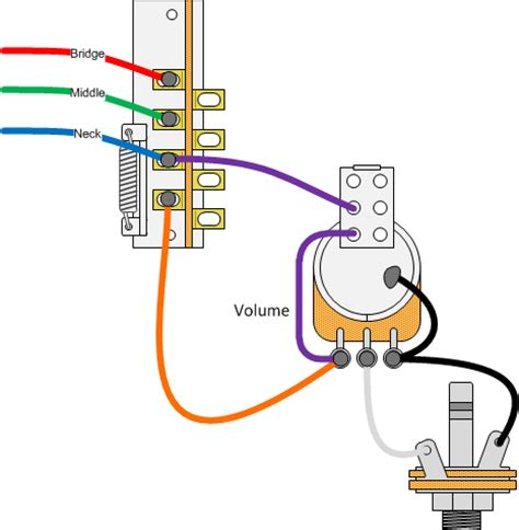 Guitar Wiring Explored Switches Part Seymour Duncan