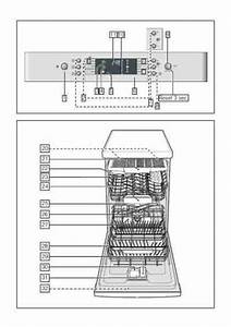 Bosch Sps69t22eu Dishwasher Download Manual For Free Now