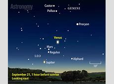 Fall's dazzling display of morning planets Astronomycom