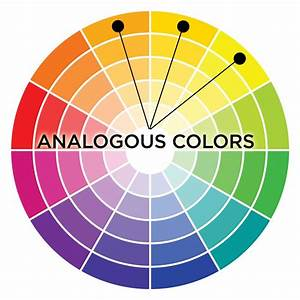 The Psychology of Color Schemes
