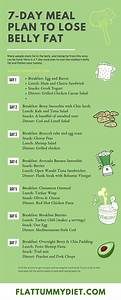 Pin On Weight Loss Guides  U0026 Tips