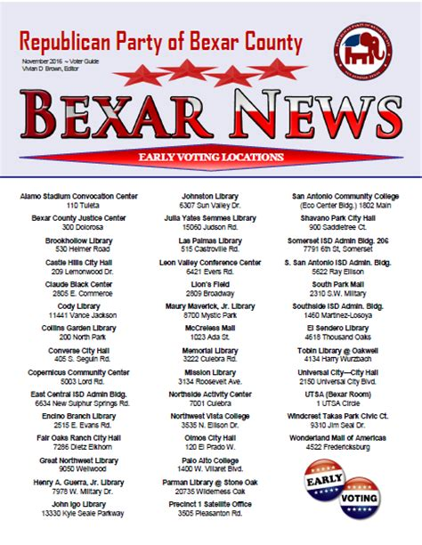 election bexar guide republican ballot sample voting county early locations party