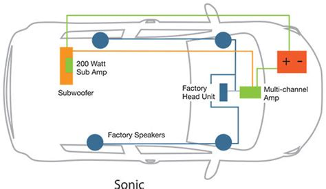 Kicker Wiring Diagram Somurich