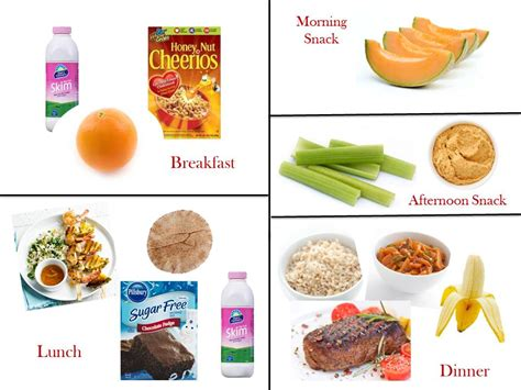 Sirt food plan