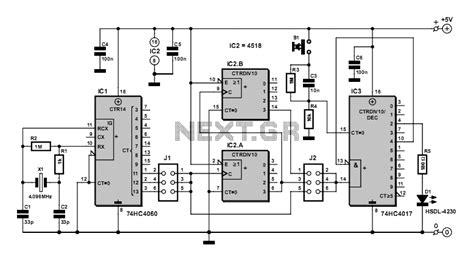 Optical Pulse Generator Under Repository Circuits