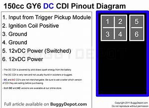 Pinout Diagram Of The  U0026quot Dc U0026quot  Cdi