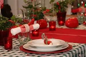 Tischdeko Rot Weiß : ungarische tischdeko tischdekoration ungarn tischlein deck dich ~ Indierocktalk.com Haus und Dekorationen