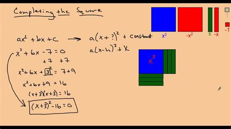 algebra tiles completing the square completing the square w algebra tiles