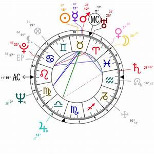 Lilith Asteroid Symbol Chart (page 2) - Pics about space