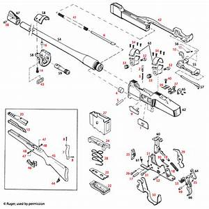 Ruger U00ae Mini-30 Schematic