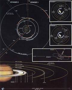 File:Voyager flight path Saturn.jpg - Wikimedia Commons