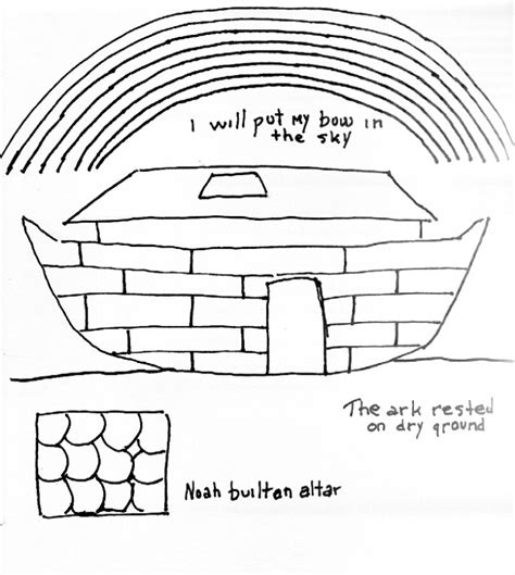 ark templates noah coloring pages for preschoolers coloring pages