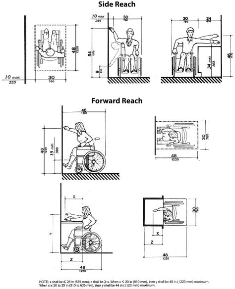 Light Switch Height by Ada Light Switch Height Decoratingspecial