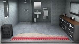 Beste Bodenbeläge Für Fußbodenheizung : eine elektrische fu bodenheizung in ihrem bad warmup ~ Michelbontemps.com Haus und Dekorationen
