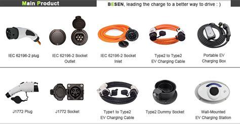 Iec 62196-2 63a Ev Charging 3 Fixed Socket / Type 2