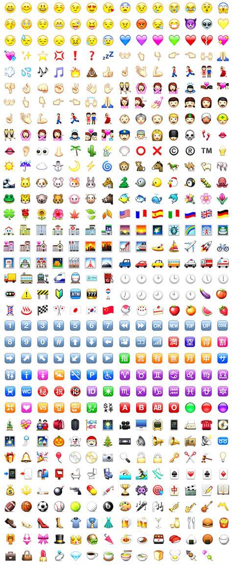 emoji iphone iphone emoji pradt