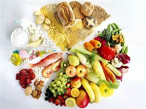 What Is The Macro Diet U2014and Can It Help Me Lose Weight