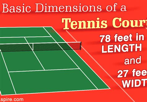 Anglia & midland sports surfaces, part of en tout cas, specialists in tennis court construction. Tennis Court - Measurements Of A Tennis Court