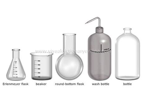 Kitchen Equipment Glossary by I M Really Liking The Idea Of A Science Lab Kitchen P