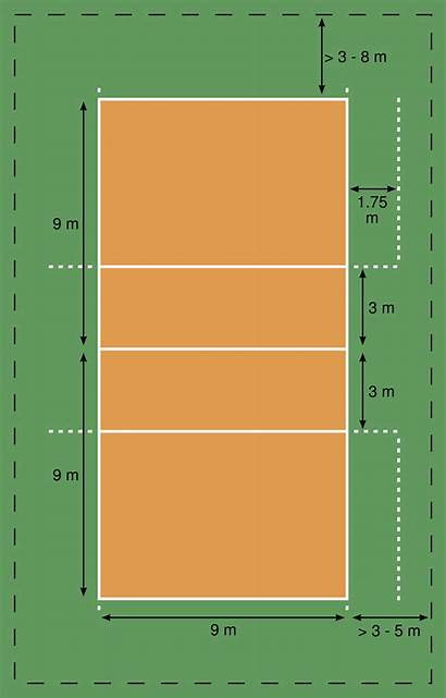 Volleyball Court Dimensions Outdoor