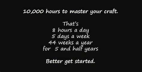 Does It Really Take 10,000 Hours To Master Networking?