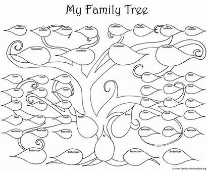 Tree Printable Coloring Chart Blank Template Fun