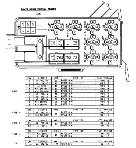 dodge ram   fuse box diagram dodgeforum