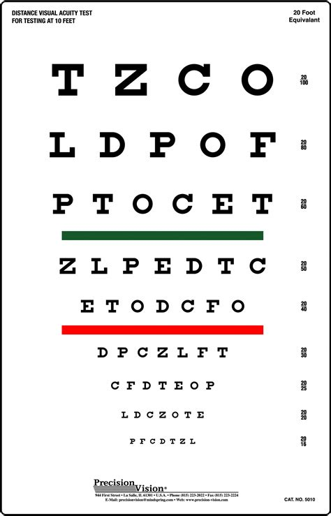 snellen chart and green bar visual acuity test