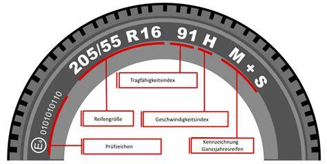 Winterreifen Kennzeichnung by Tipp Reifen Einfach Auf Rechnung Bestellen Mit Ohne