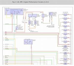 99 F350 Speedometer Wiring Diagram