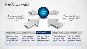 5 Forces Model Template For Powerpoint