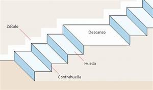 Ideas para pintar la escalera : PintoMiCasa