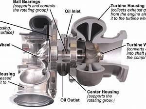 4 Best Images Of Turbocharger Parts Diagram