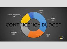 List of Synonyms and Antonyms of the Word Contingency