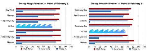disney cruise news week february touringplanscom blog