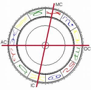 Widder Aszendent Berechnen : das astrologische h usersystem grundlagen der astrologie astronode ~ Themetempest.com Abrechnung