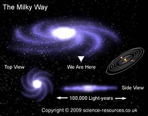 Milkey Way Where the I in Our Solar System - Pics about space