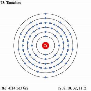 Ta Tantalum – Element Information, Facts, Properties ...