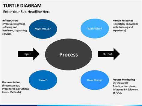 turtle diagram powerpoint sketchbubble