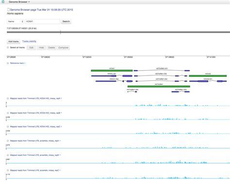 Testing Differential Isoform Expression On Genestack Platform