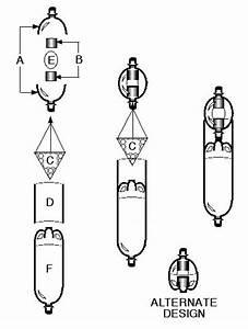 2 Liter Bottle Rocket Designs With Parachute 3 Top Designs Gjhs Rocket Corps