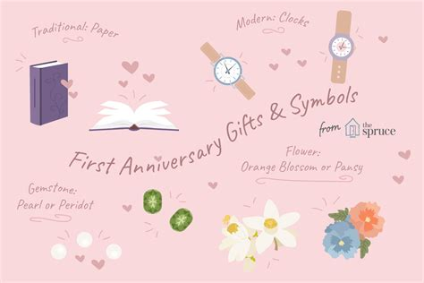 St Wedding  Ee  Anniversary Ee    Ee  Ideas Ee   And Symbols