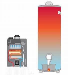 Chauffe Eau Gaz Instantané : rinnai chauffe eau instantan au gaz le plus performant ~ Melissatoandfro.com Idées de Décoration