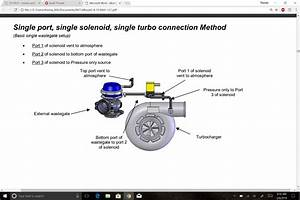 Boost Solenoid Wiring  Aem 30 2400 Boost Control Solenoid