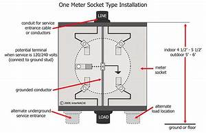 Meter Base Installation Diagram  U2014 Untpikapps