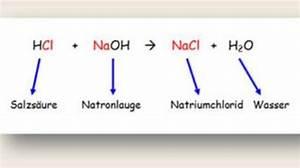 Verdunstung Wasser Berechnen Formel : natrium und chlor salzwelten ~ Themetempest.com Abrechnung
