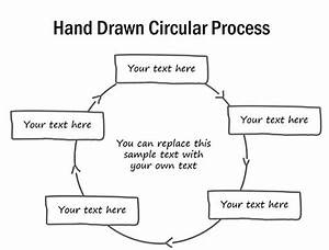 How To Create A Hand Drawn Circular Process Diagram In